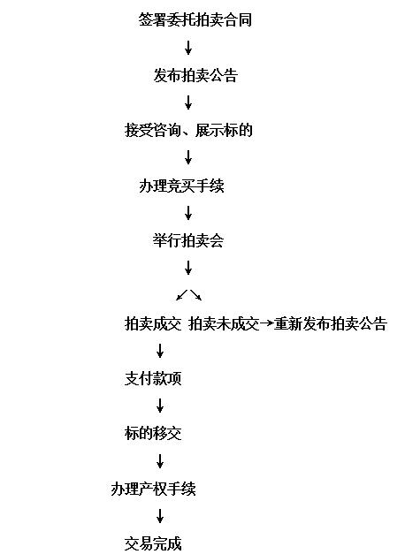 交易流程.png